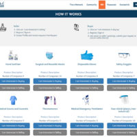 Dubai Chamber launches online marketplace for PPE products